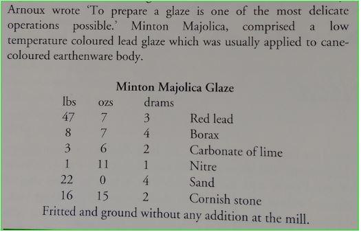Arnoux formula for lead-glaze